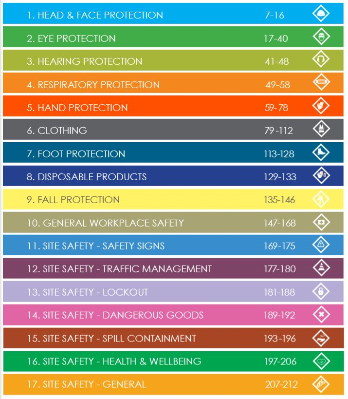 Safety HQ Catalogue