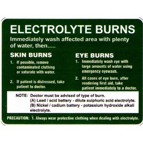 Electrolyte Burns Sign